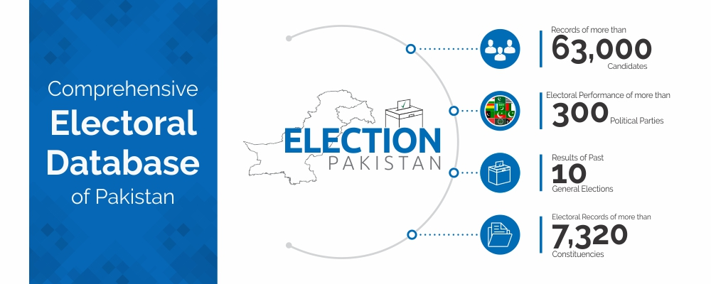 Election Pakistan 2018 FAFEN ElectionPakistan GE2018 Voters
