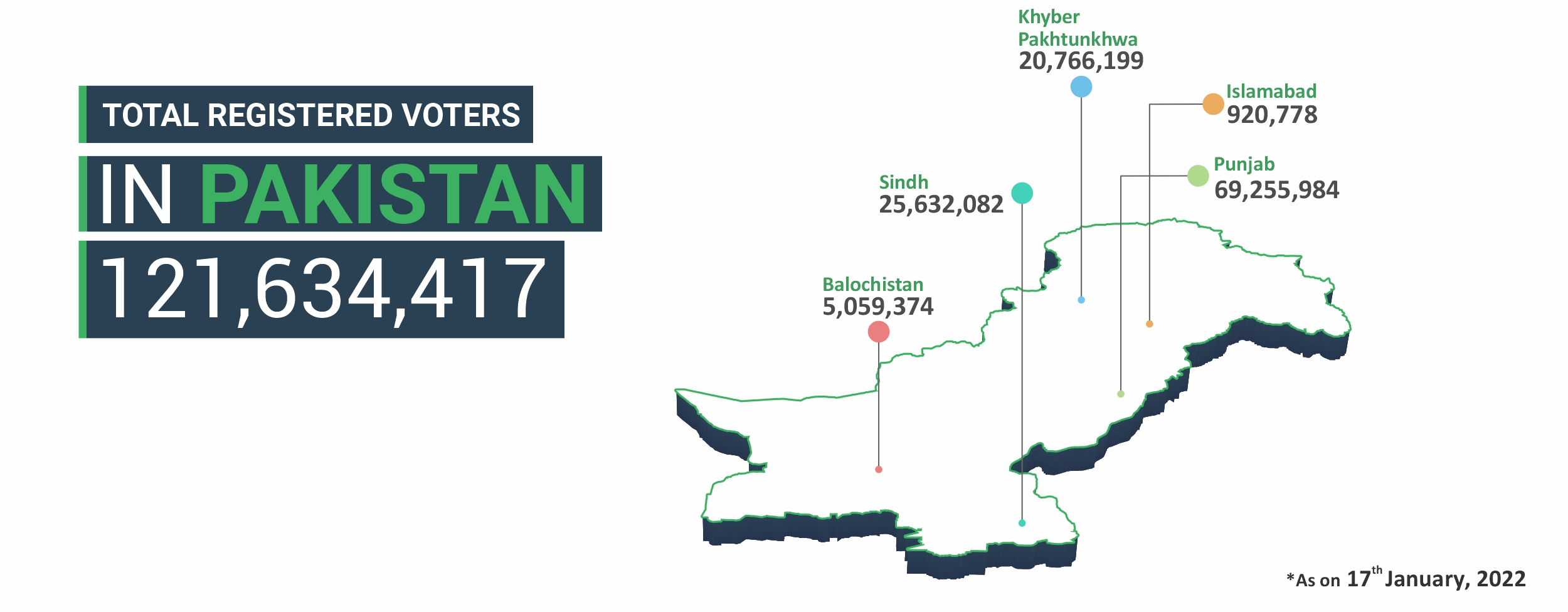 ElectionPakistan | General Elections 2018 | GE2018 | Elections Pakistan
